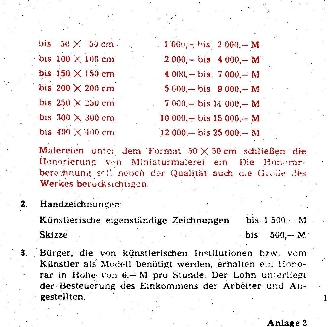 Preise Honorar Hochwertig